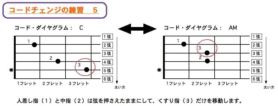 コードチェンジ 5
