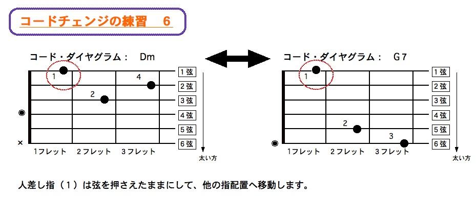 コードチェンジ 6