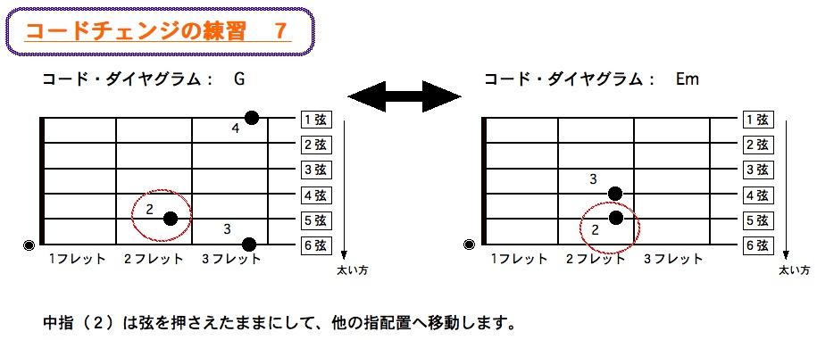 コードチェンジ 7