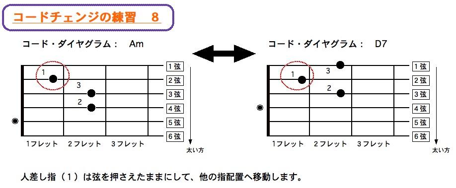 コードチェンジ 8