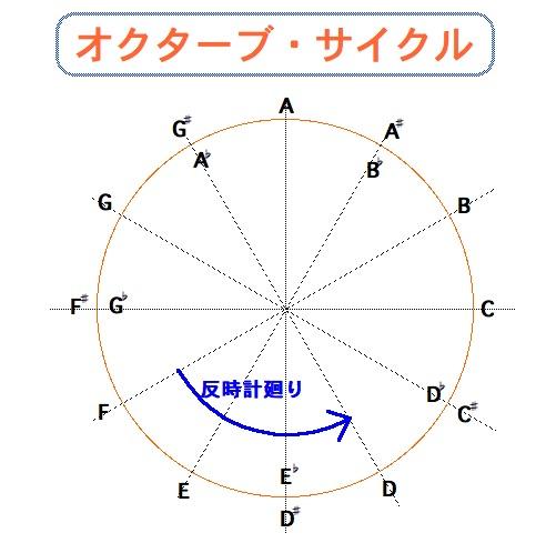 octab2.jpg