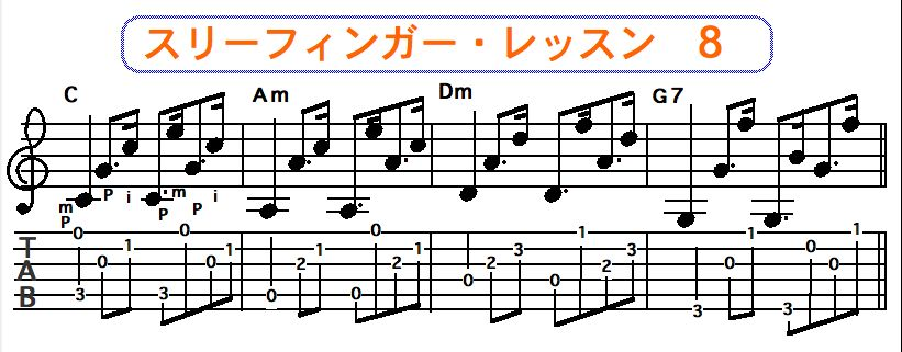 スリーフィンガーピッキング奏法 8