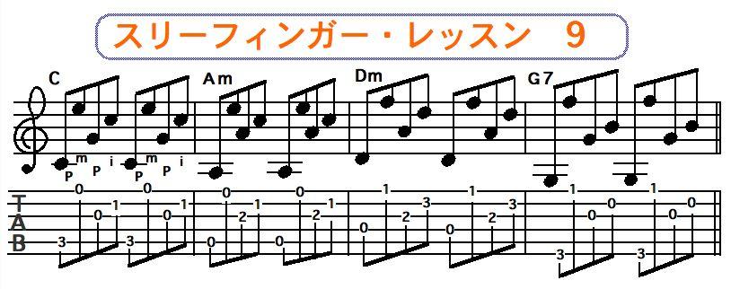 スリーフィンガーピッキング奏法 9