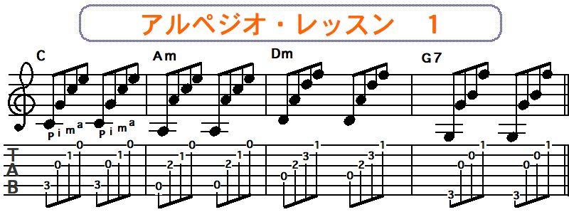 アルペジオ 弾き 方