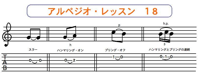 アルペジオ奏法 18