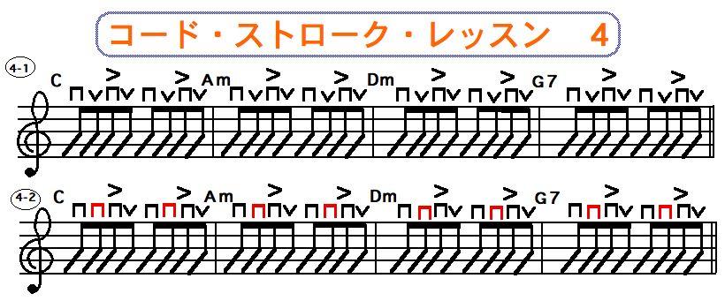 フラットピック奏法(コードストローク奏法) 4