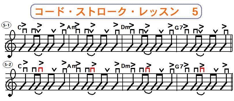 フラットピック奏法(コードストローク奏法)5 シンコペーション