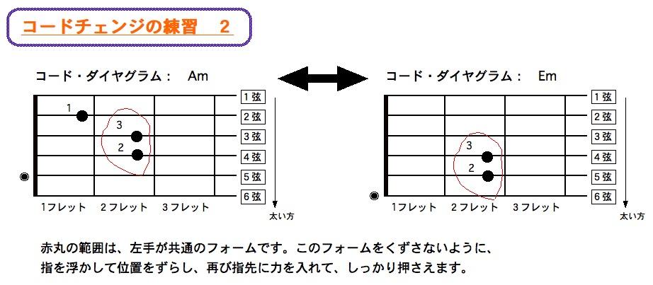 コードチェンジ 2