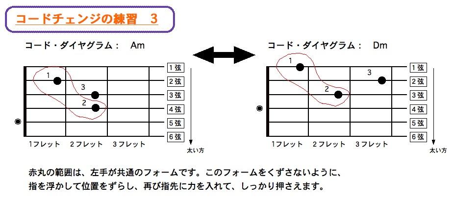 コードチェンジ 3