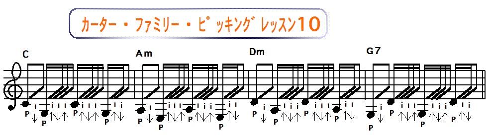 カーター ファミリー ピッキング奏法 10
