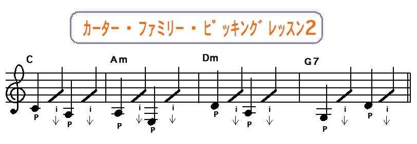 カーター ファミリー ピッキング奏法 2