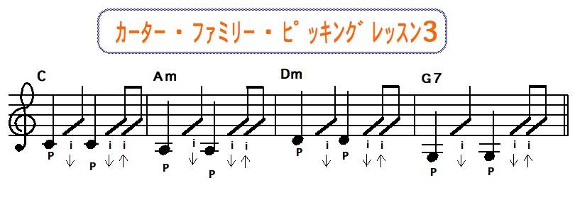 カーターファミリーピッキング奏法 3