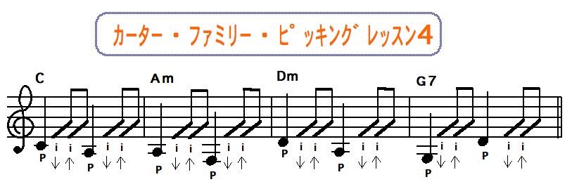 カーターファミリーピッキング奏法 4