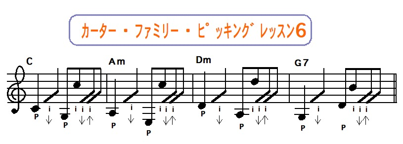 カーターファミリーピッキング奏法 6