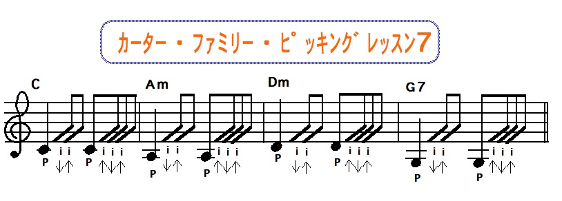 カーターファミリーピッキング奏法 7