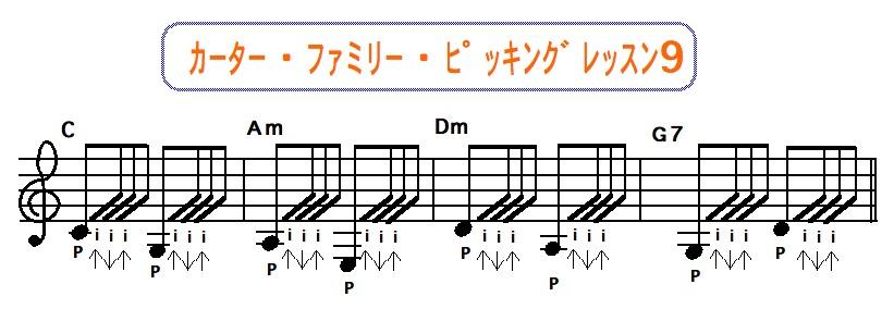 カーターファミリーピッキング奏法 9