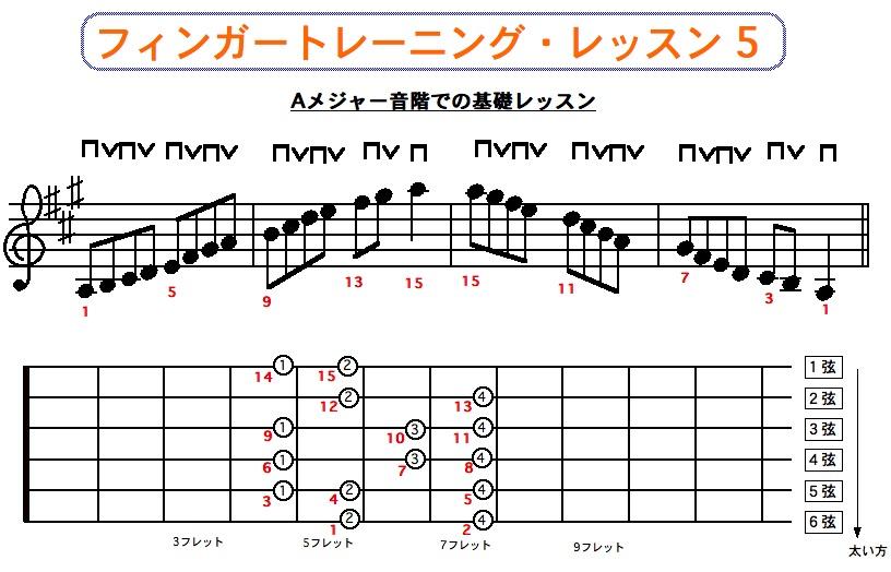 フィンガートレーニング ギター講座5